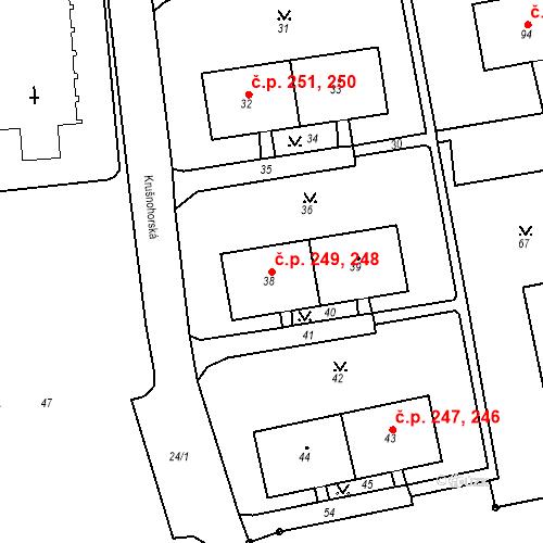 Katastrální mapa Stavební objekt Chlumec 248, 249, Chlumec