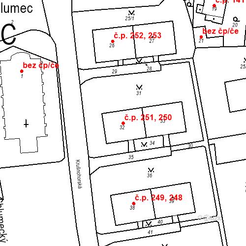 Katastrální mapa Stavební objekt Chlumec 250, 251, Chlumec