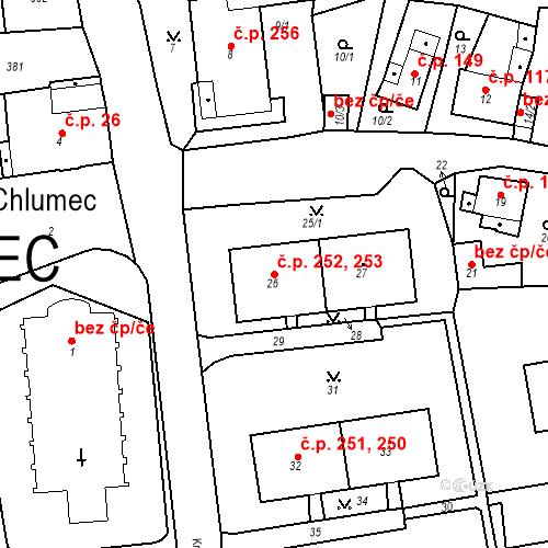 Katastrální mapa Stavební objekt Chlumec 252, 253, Chlumec