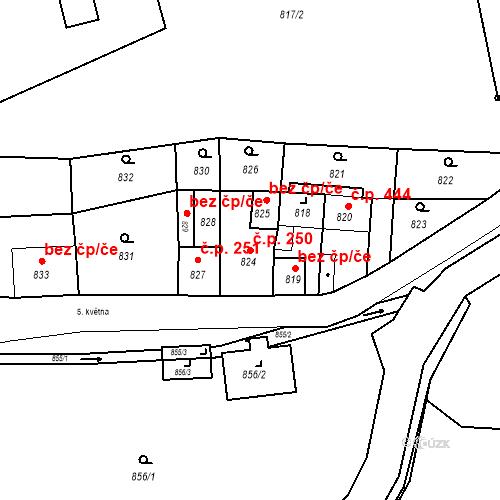 Katastrální mapa Stavební objekt Jirkov 250, Jirkov