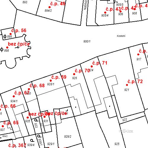 Katastrální mapa Stavební objekt Jirkov 70, Jirkov