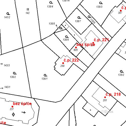 Katastrální mapa Stavební objekt Kašperské Hory 222, Kašperské Hory