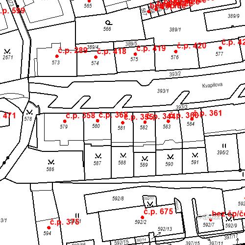 Katastrální mapa Stavební objekt Drahovice 355, Karlovy Vary