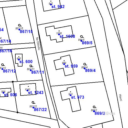 Katastrální mapa Parcela 959 na katastrálním území Mirošovice u Říčan