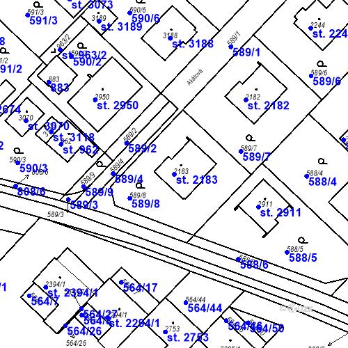 Katastrální mapa Parcela 2183 na katastrálním území Neratovice