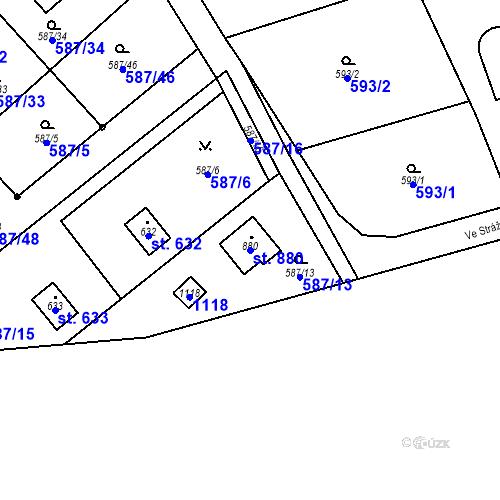 Katastrální mapa Parcela 880 na katastrálním území Psáry