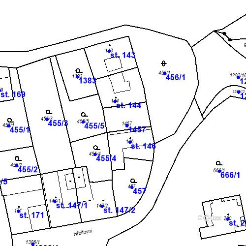 Katastrální mapa Parcela 145 na katastrálním území Strunkovice nad Blanicí