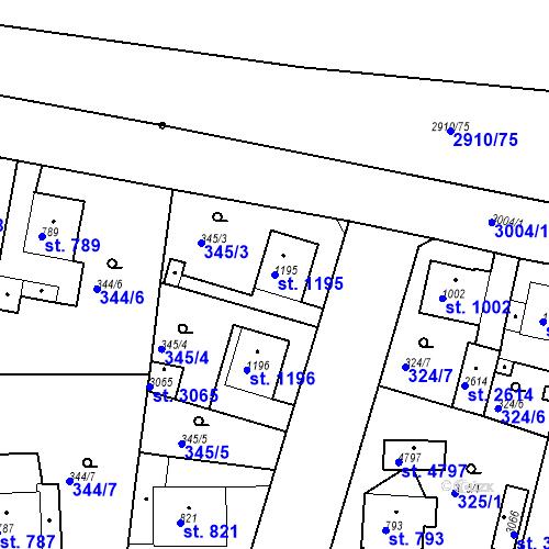 Katastrální mapa Parcela 1195 na katastrálním území Rokycany