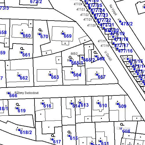 Katastrální mapa Parcela 664 na katastrálním území Tachov